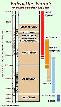 dating tawag sa mesopotamia